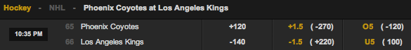 BetED Betting Odds Coyotes vs Kings