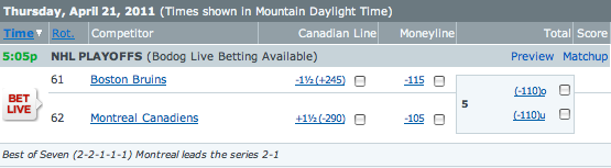 Bodog Betting Line Canadians vs Bruins