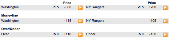 NHL Playoff Betting Capitals vs Rangers