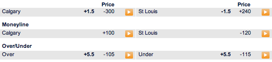 Sports Interaction Betting Odds Flames vs Blues