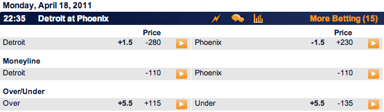 Sports Interaction Odds Wings @ Coyotes