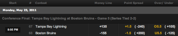 Betting Odds Bruins vs Lightning