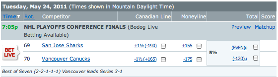 NHL Playoff Betting Lines Canucks vs Sharks