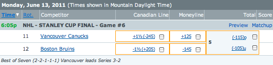 Bruins vs Canucks Game Six Cup Final Betting Lines