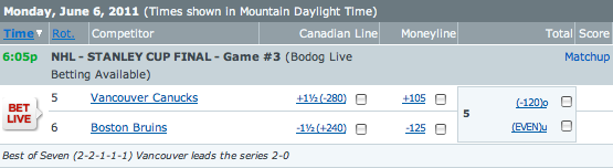 Stanley Cup Betting Lines Canucks vs. Bruins Game Three