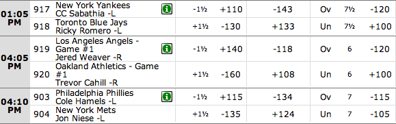 MLB Betting lines July 16, 2011
