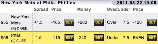 Phillies vs. Mets Baseball Betting Lines