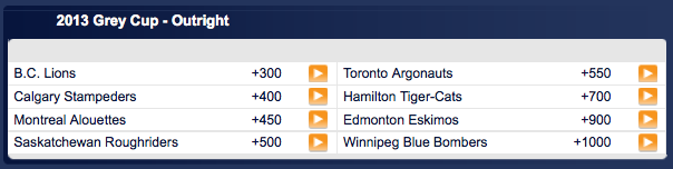 CFL 2013 SportsInteraction Grey Cup Odds